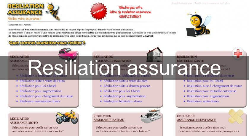 Resiliation assurance