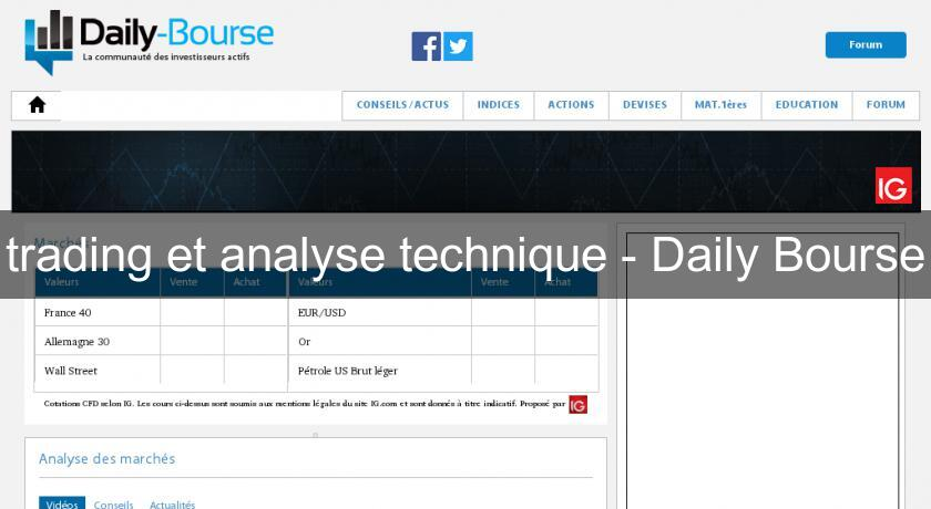 trading et analyse technique - Daily Bourse