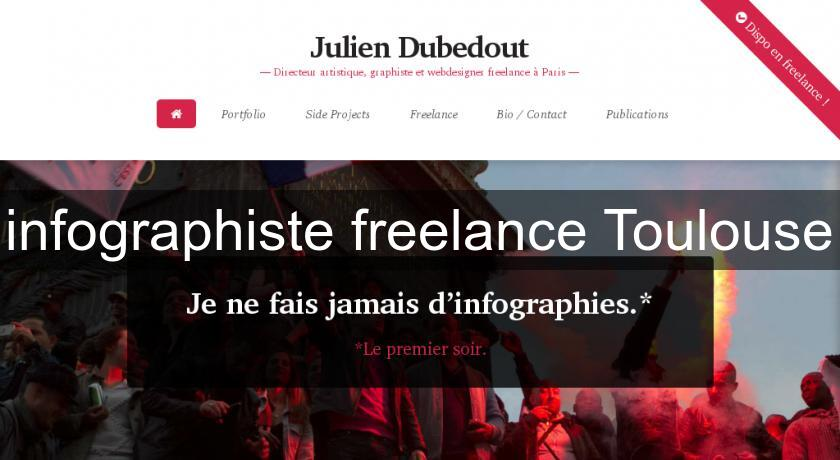 infographiste freelance Toulouse