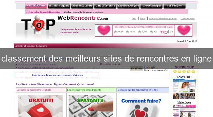 Classement des sites d escort girl de France