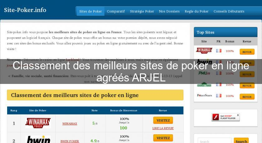 classement des meilleurs sites de poker en ligne agr s arjel jeux de cartes. Black Bedroom Furniture Sets. Home Design Ideas