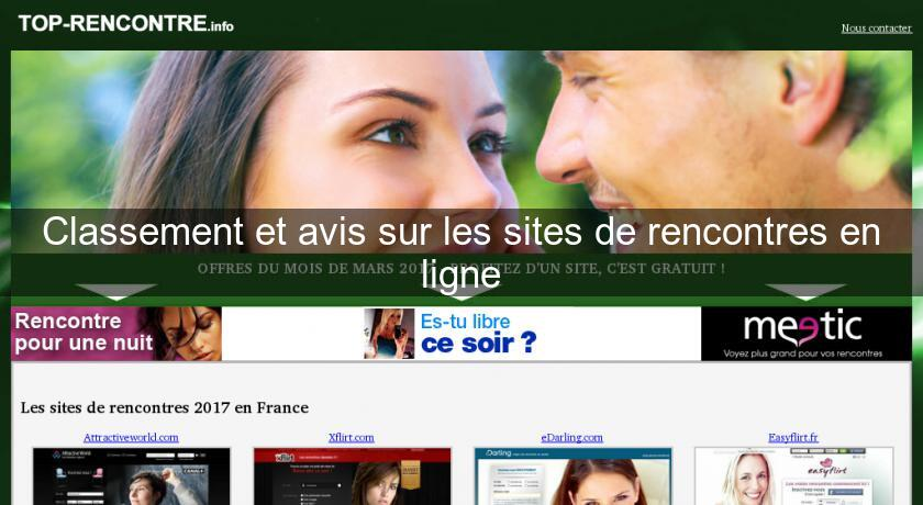 Avis sur les sites de rencontres [PUNIQRANDLINE-(au-dating-names.txt) 70