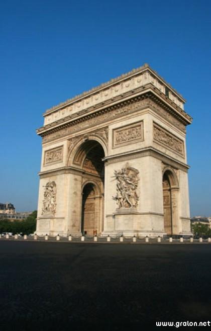 Carte arc de triomphe thème lieux touristiques