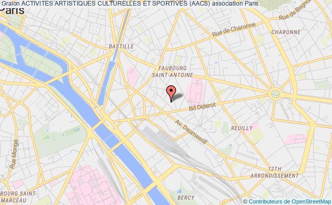 plan association Activites Artistiques Culturelles Et Sportives (aacs)