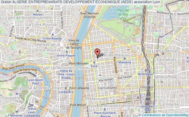 plan association AlgÉrie Entreprenariats DÉveloppement Économique (aede)