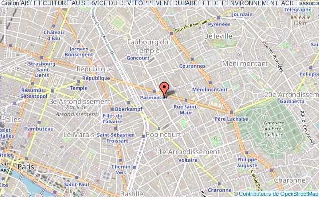 plan association Art Et Culture Au Service Du Developpement Durable Et De L'environnement  Acde