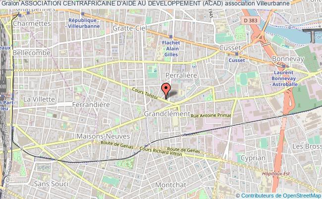plan association Association Centrafricaine D'aide Au Developpement (acad)