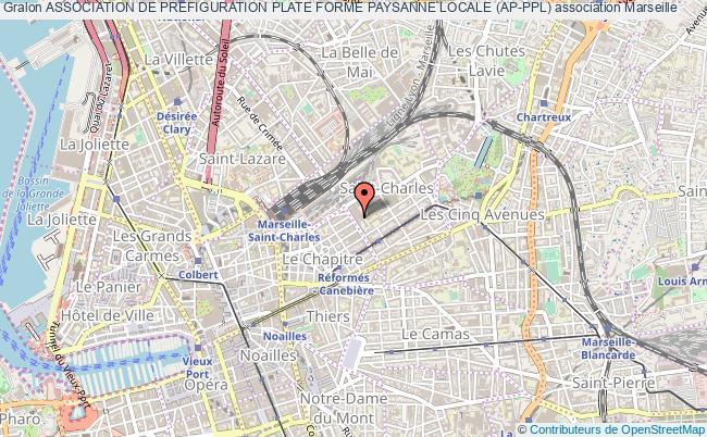 plan association Association De Prefiguration Plate Forme Paysanne Locale (ap-ppl)