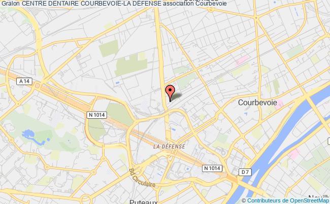 plan association Dental Sante Courbevoie Courbevoie