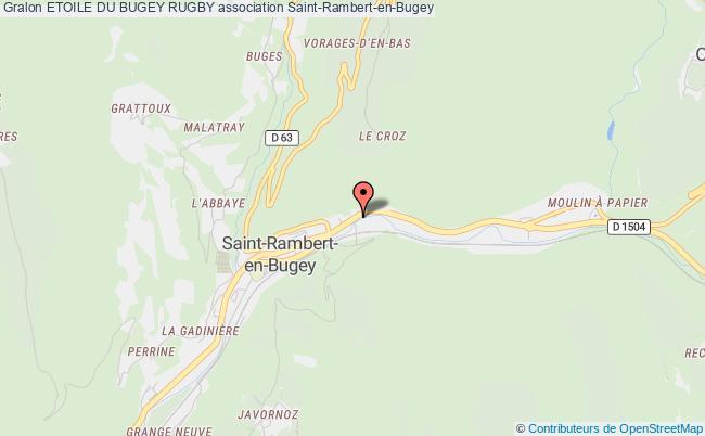 plan association Etoile Du Bugey Rugby