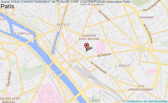 plan association Fond D'investissement Mutualise D'art Contemporain Paris