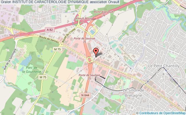plan association Institut De CaractÉrologie Dynamique