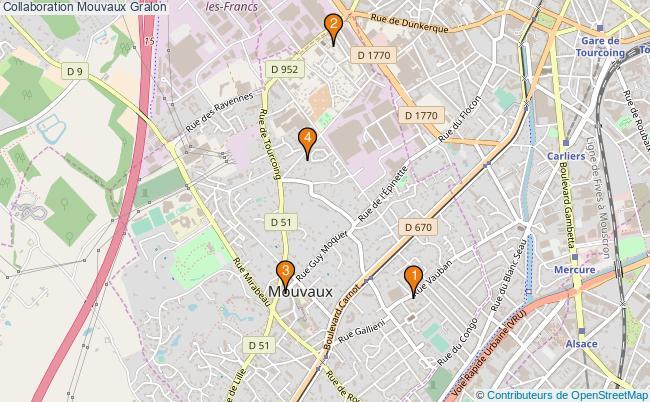 plan Collaboration Mouvaux Associations Collaboration Mouvaux : 5 associations
