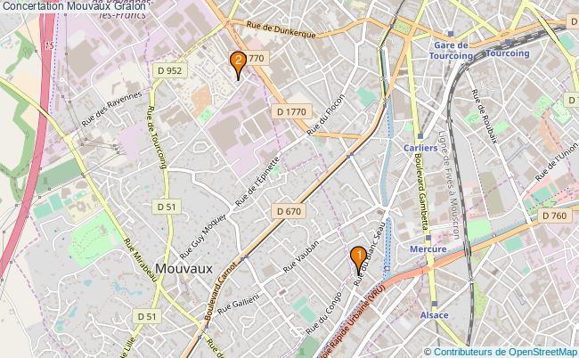 plan Concertation Mouvaux Associations Concertation Mouvaux : 3 associations