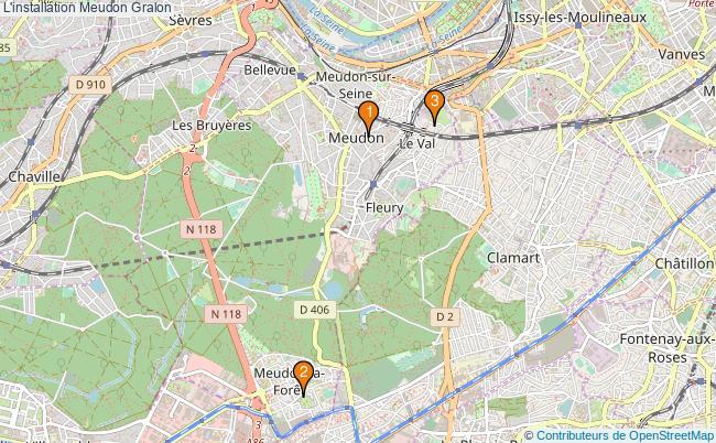 plan L'installation Meudon Associations l'installation Meudon : 4 associations