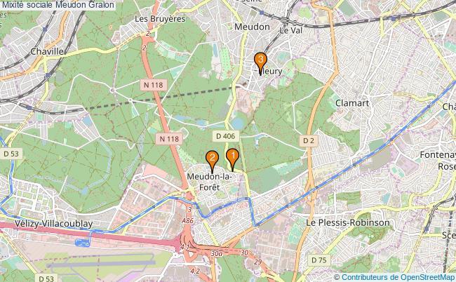 plan Mixité sociale Meudon Associations mixité sociale Meudon : 3 associations