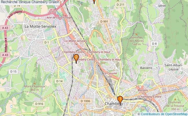 plan Recherche clinique Chambéry Associations recherche clinique Chambéry : 3 associations