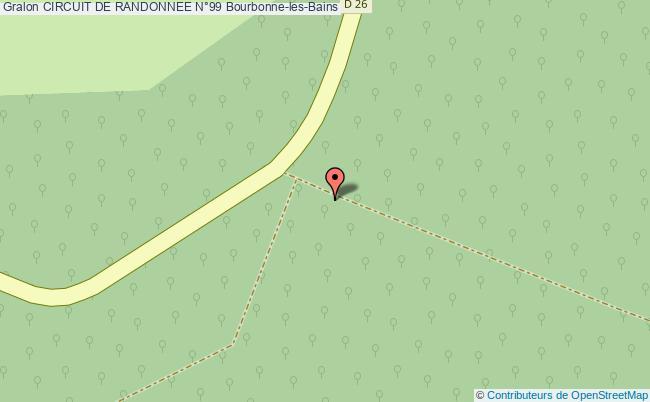 plan Circuit De La Réserve