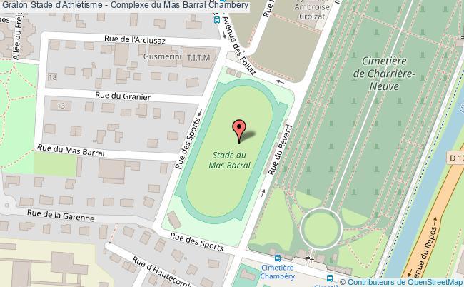 plan Stade D'athlétisme 1