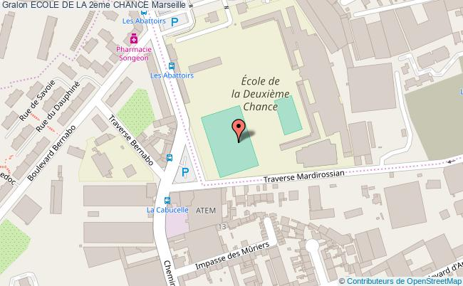 plan Stade De Foot